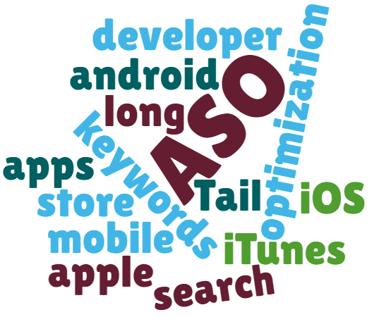 App Store Optimization - ASO